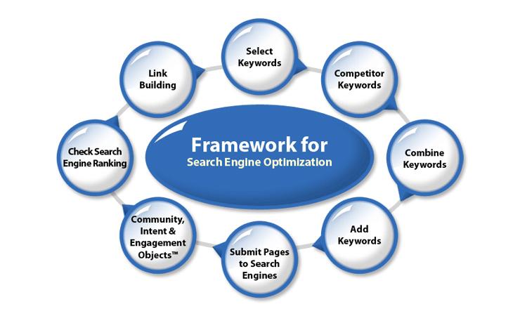 seo-framework
