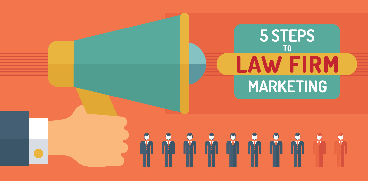5 Quick Steps to Law Firm Marketing - Stitched Production Marketing