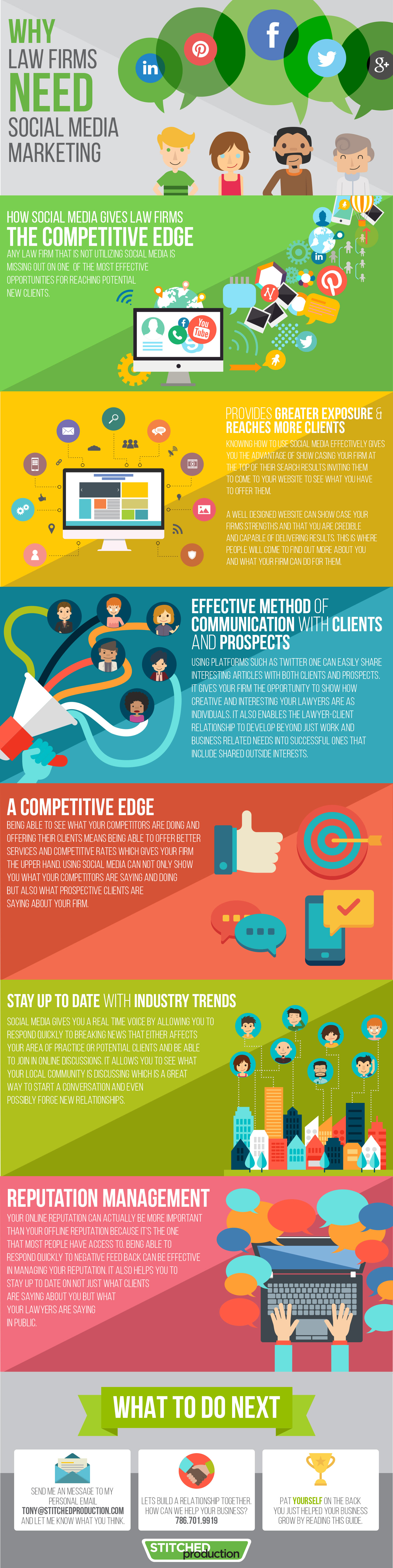 6 Tips Why Law Firms Need Social Media Marketing Infographic