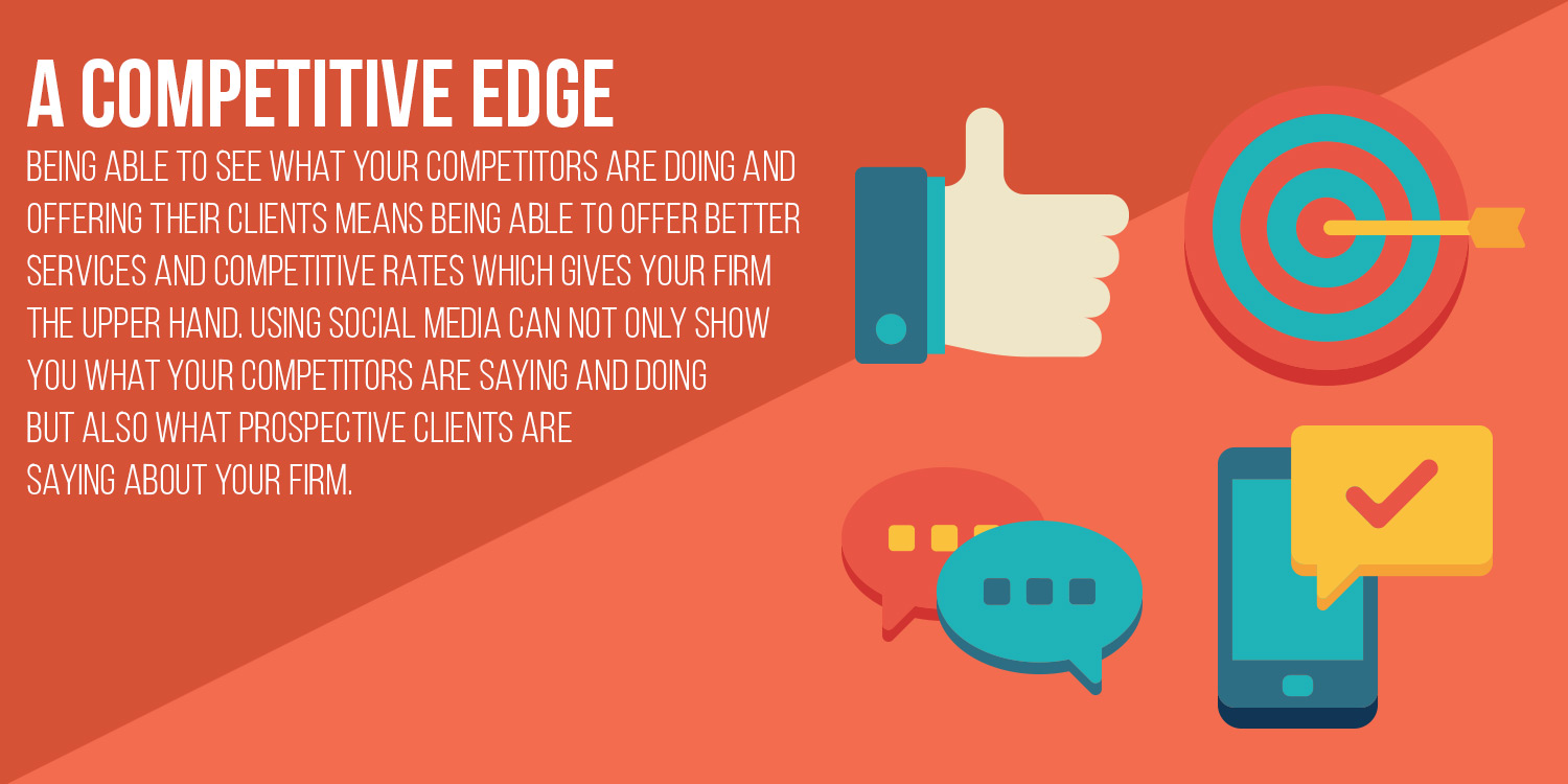 Competitive edge for social media